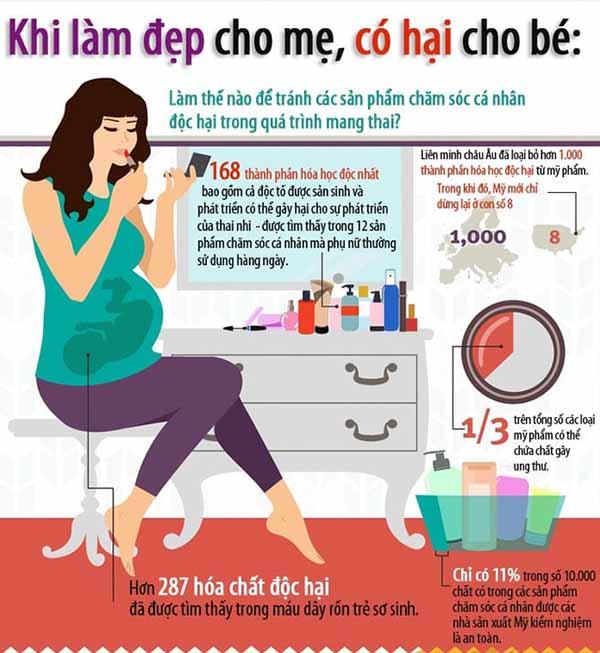 Những loại mỹ phẩm cần tránh khi mang bầu
