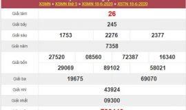 Thống kê XSTN 25/6/2020 chốt KQXS Tây Ninh thứ 5