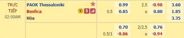 Tỷ lệ bóng đá giữa PAOK vs Benfica