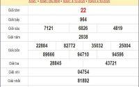 Phân tích XSKH 7/10/2020