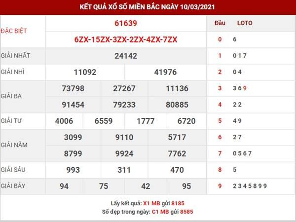 Thống kê kết quả SXMB thứ 5 ngày 11/3/2021