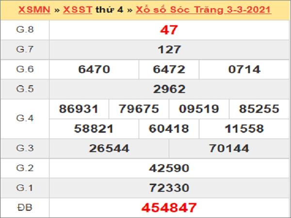 Soi cầu XSST 10/3/2021