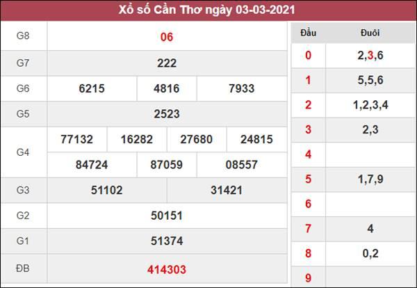 Phân tích XSCT 10/3/2021 chốt KQXS Cần Thơ cùng chuyên gia