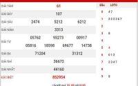 Phân tích XSQB ngày 8/4/2021 - Phân tích xổ số Quảng Bình thứ 5