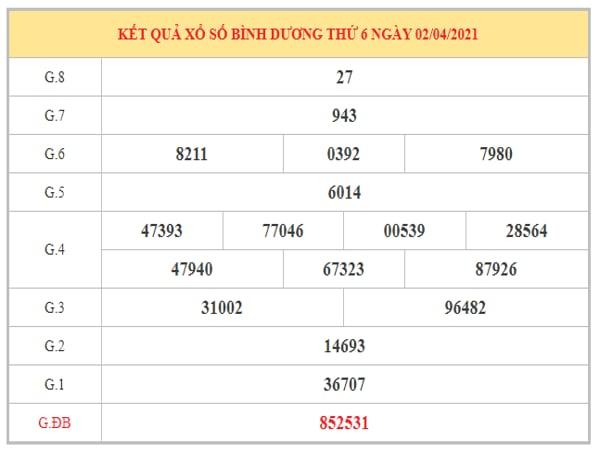 Nhận định KQXSBD ngày 9/4/2021 dựa trên kết quả kì trước