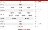 Phân tích XSQNM ngày 11/5/2021 - Phân tích đài xổ số Quảng Nam thứ 3