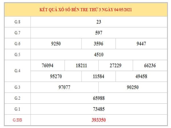 Dự đoán XSBTR ngày 11/5/2021 dựa trên kết quả kì trước