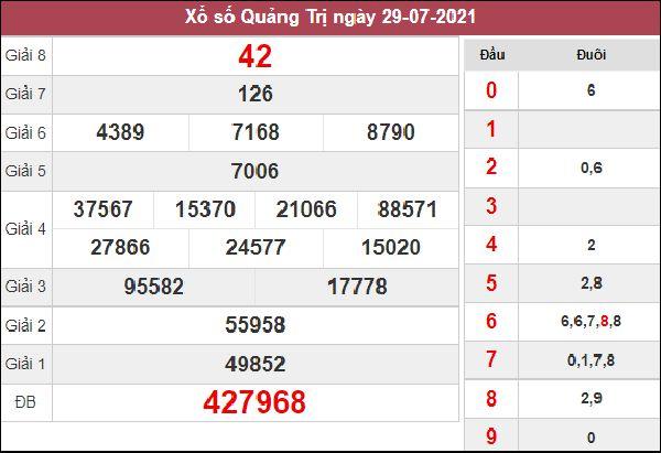 Nhận định KQXSQT 5/8/2021 thứ 5 chốt lô số đẹp siêu chuẩn